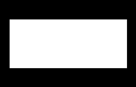 Le logo d'Objectif liberté en blanc